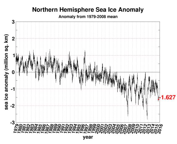 seaice-anomaly-arctic1